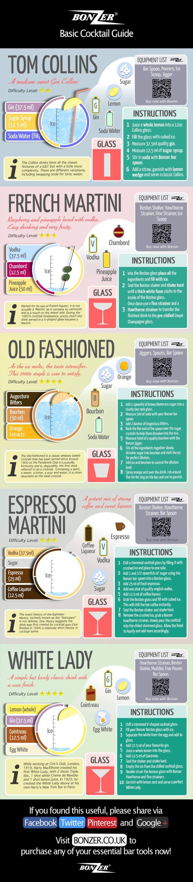bonzer-cocktail-infographic