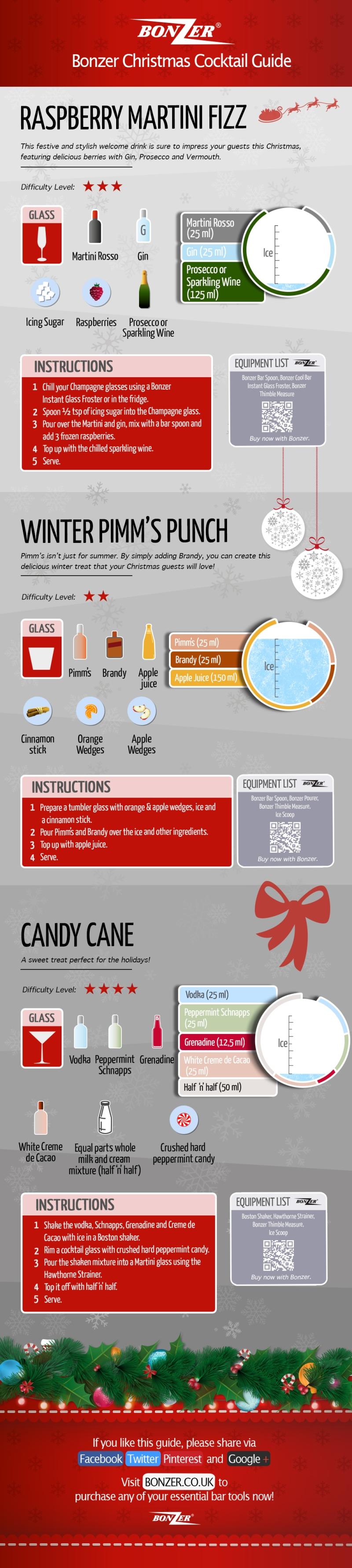 Bonzer-Cocktail-Christmas-Infographic